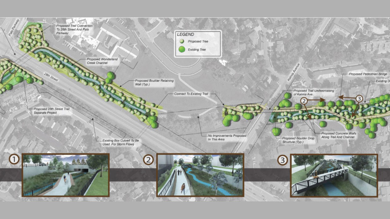 Wonderland Creek Greenway Improvements, 44051