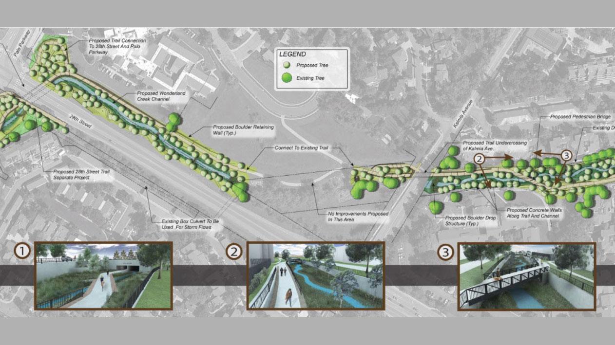 Wonderland Creek Greenway Improvements, 44051